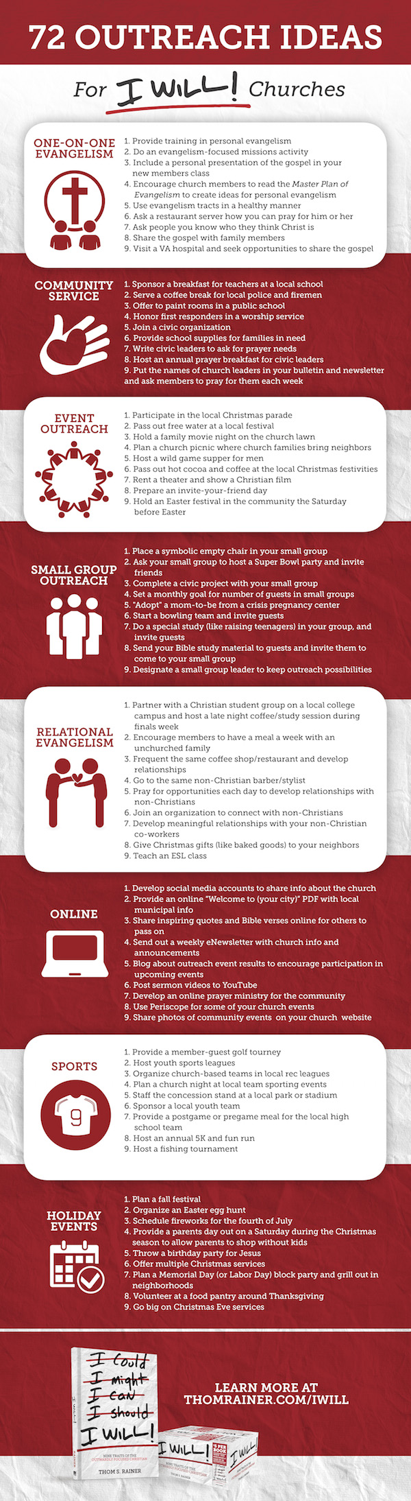 i-will-outreach-infographic-web